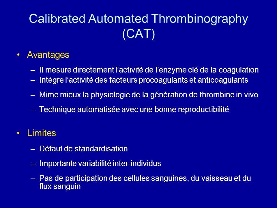 Avantages –Il mesure directement lactivité de lenzyme clé de la coagulation –Intègre lactivité des facteurs procoagulants et anticoagulants –Mime mieu