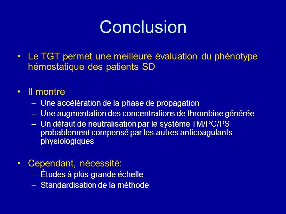Conclusion Le TGT permet une meilleure évaluation du phénotype hémostatique des patients SD Il montre –Une accélération de la phase de propagation –Un