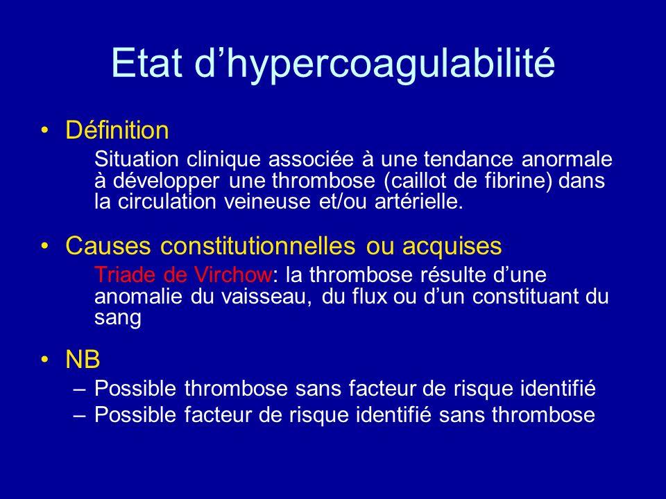 Etat dhypercoagulabilité Définition Situation clinique associée à une tendance anormale à développer une thrombose (caillot de fibrine) dans la circul