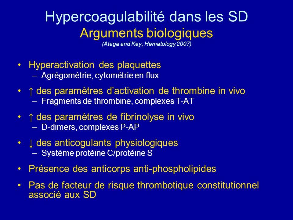 Hypercoagulabilité dans les SD Arguments biologiques (Ataga and Key, Hematology 2007) Hyperactivation des plaquettes –Agrégométrie, cytométrie en flux