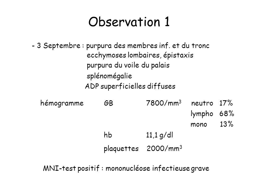 Observations 2-3 2 militaires 25 et 33 ans Juin 2001 : Mission ONU Erythrée 2-5 octobre: mission frontière érythréo-soudano-éthiopienne 14 octobre: fièvre, céphalées, myalgies, odynophagie recherches de Plasmodium négatives 17 octobre: ictère, purpura membres inf ++ 18 octobre: traitement probabiliste quinine IV 24 mg/kg/j 21 octobre : évacuation sanitaire