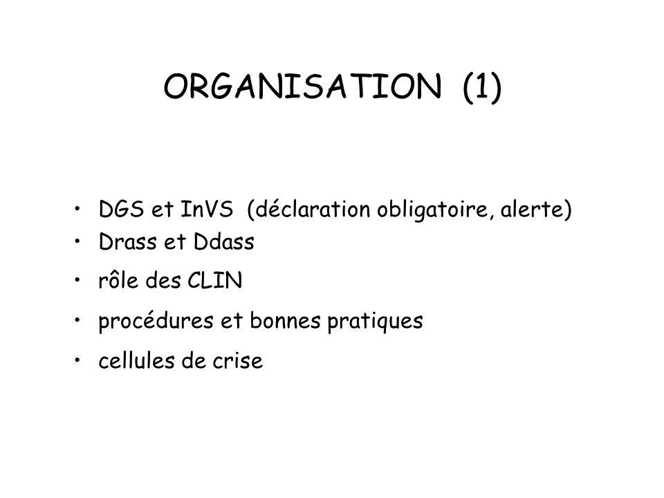 ORGANISATION (1) DGS et InVS (déclaration obligatoire, alerte) Drass et Ddass rôle des CLIN procédures et bonnes pratiques cellules de crise