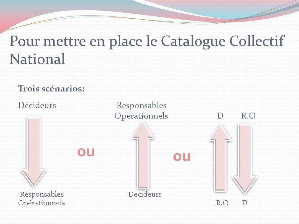 Pour mettre en place le Catalogue Collectif National Trois scénarios: Décideurs Responsables Opérationnels D R.O Responsables Décideurs Opérationnels R.O D ou