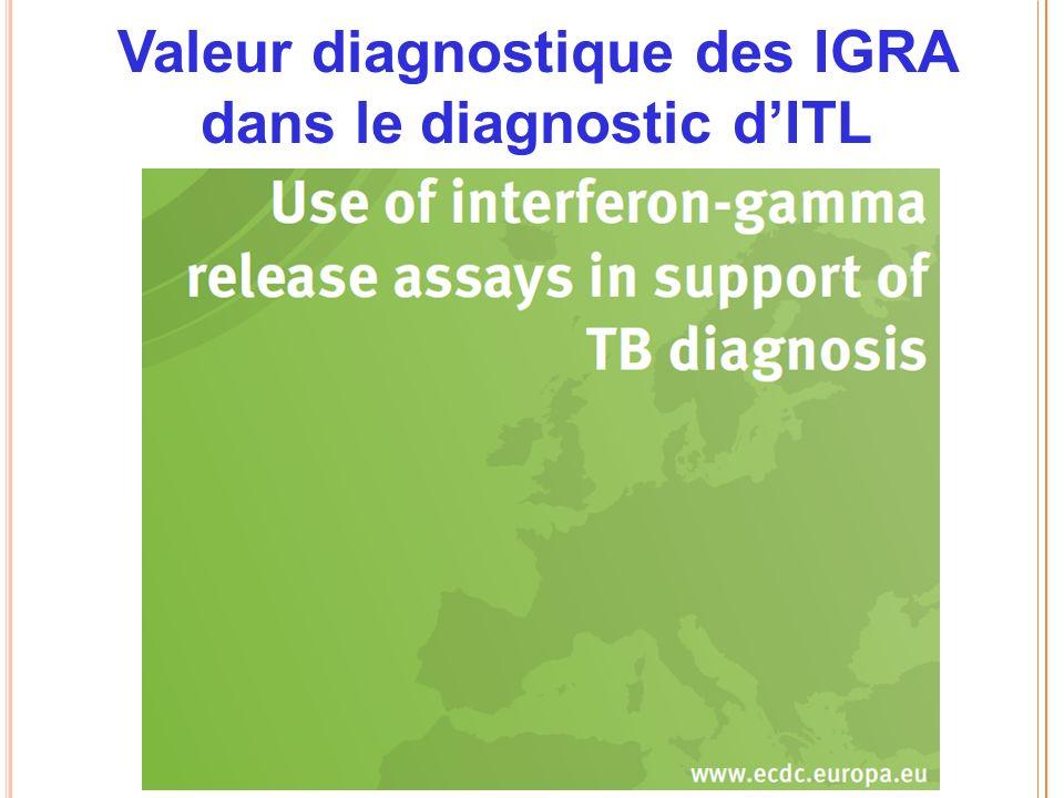 Valeur diagnostique des IGRA dans le diagnostic dITL