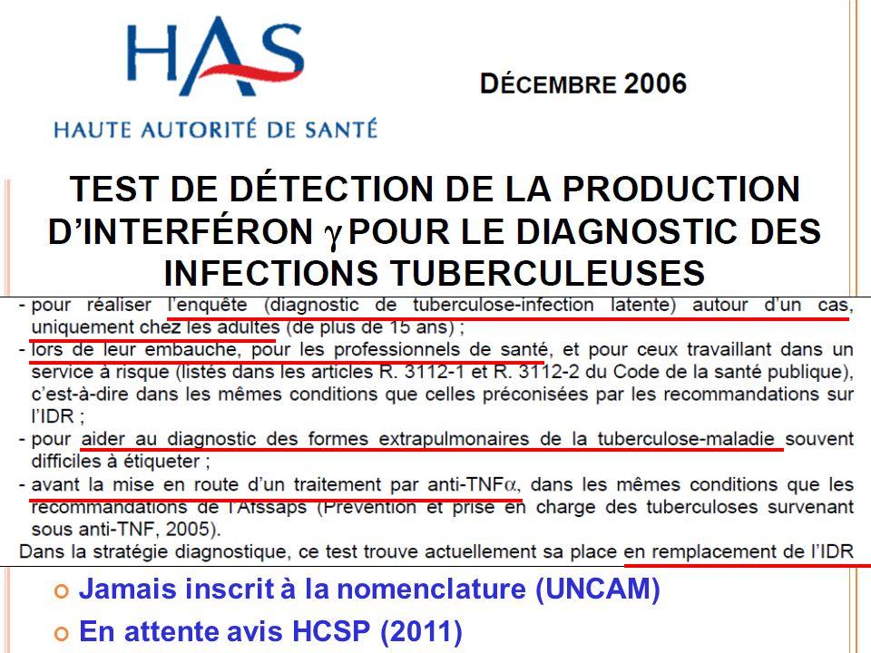 Jamais inscrit à la nomenclature (UNCAM) En attente avis HCSP (2011)
