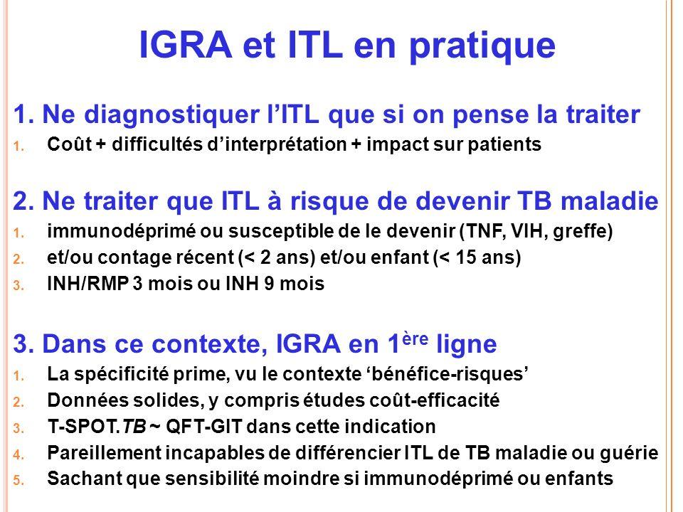 IGRA et ITL en pratique 1.Ne diagnostiquer lITL que si on pense la traiter 1.