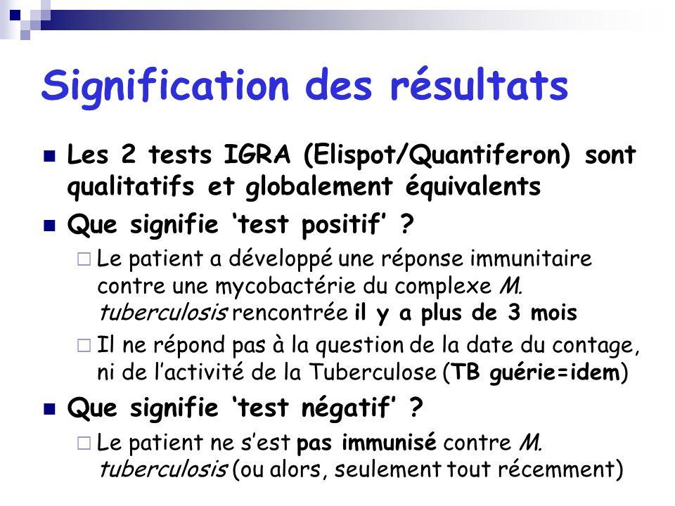 Les 2 tests IGRA (Elispot/Quantiferon) sont qualitatifs et globalement équivalents Que signifie test positif .