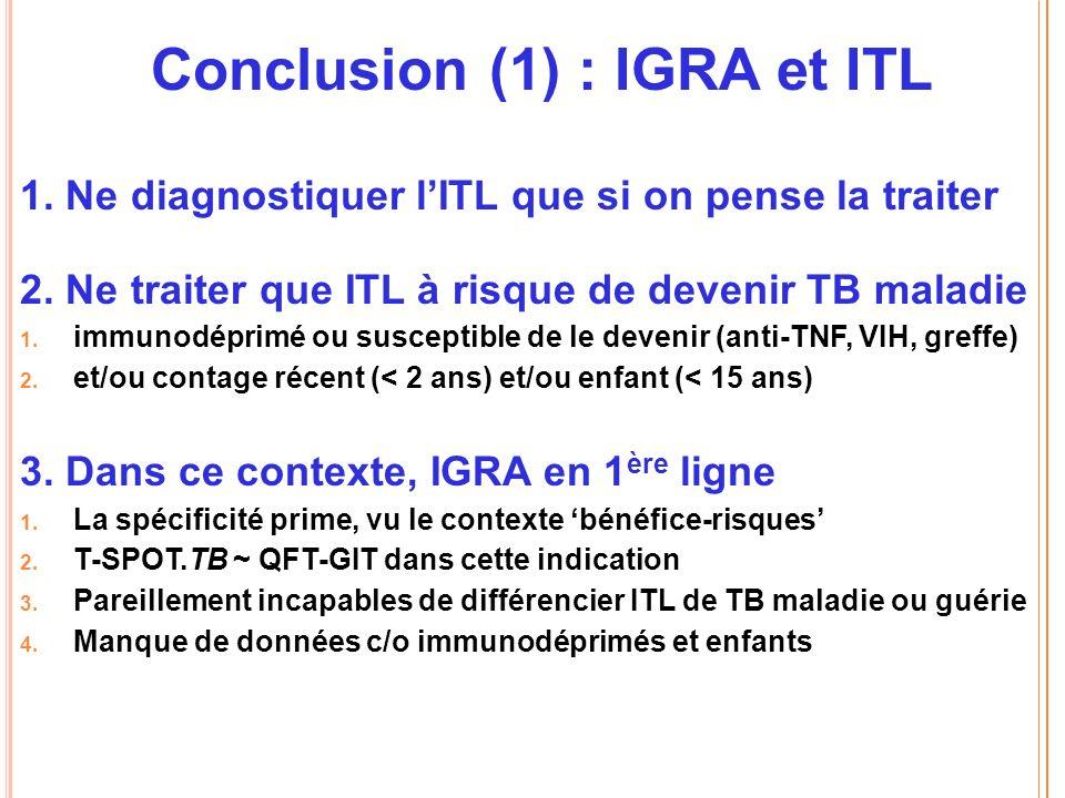 Conclusion (1) : IGRA et ITL 1.Ne diagnostiquer lITL que si on pense la traiter 2.