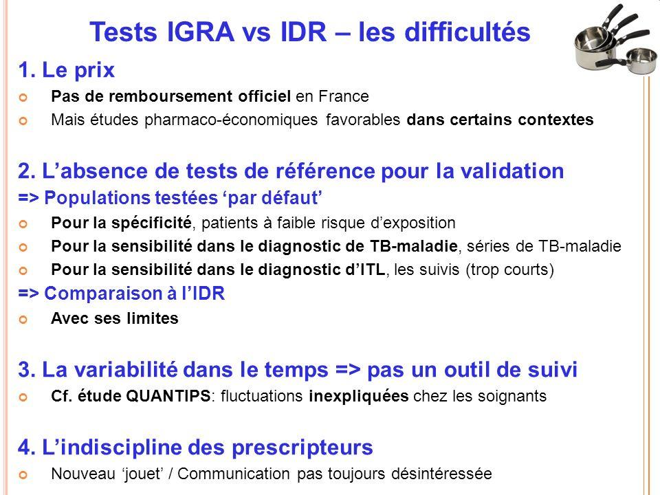 Tests IGRA vs IDR – les difficultés 1.