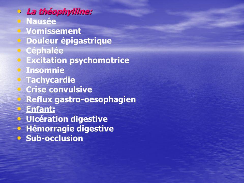 La théophylline: La théophylline: Nausée Vomissement Douleur épigastrique Céphalée Excitation psychomotrice Insomnie Tachycardie Crise convulsive Reflux gastro-oesophagien Enfant: Ulcération digestive Hémorragie digestive Sub-occlusion