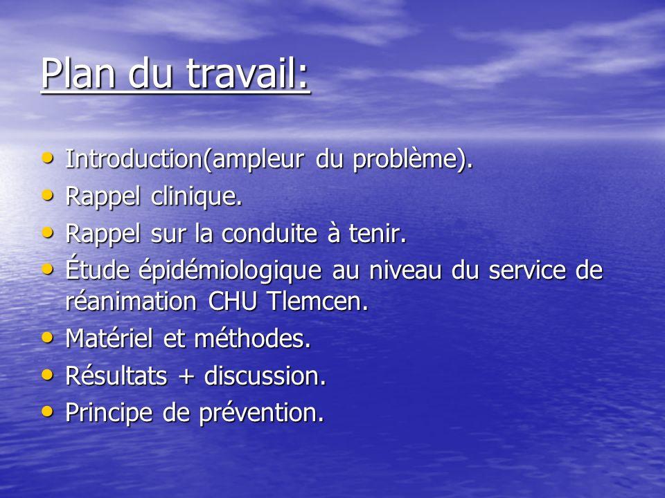 Plan du travail: Introduction(ampleur du problème).