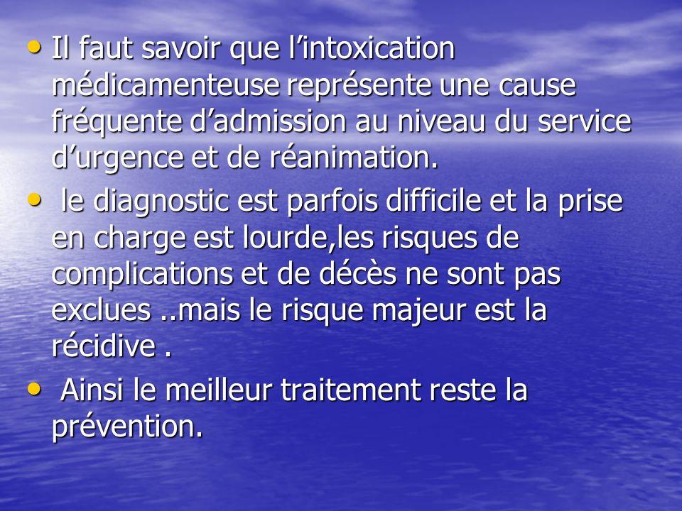 Rappel clinique : Les intoxications se traduisent par des symptômes qui varient suivant les molécules en cause.