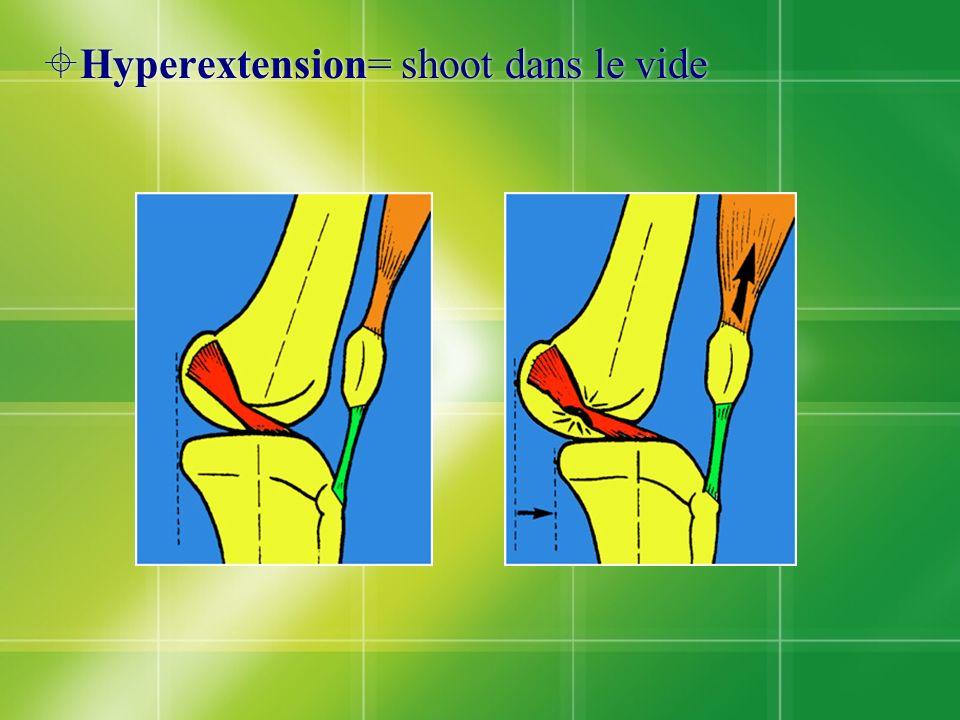Hyperextension= shoot dans le vide