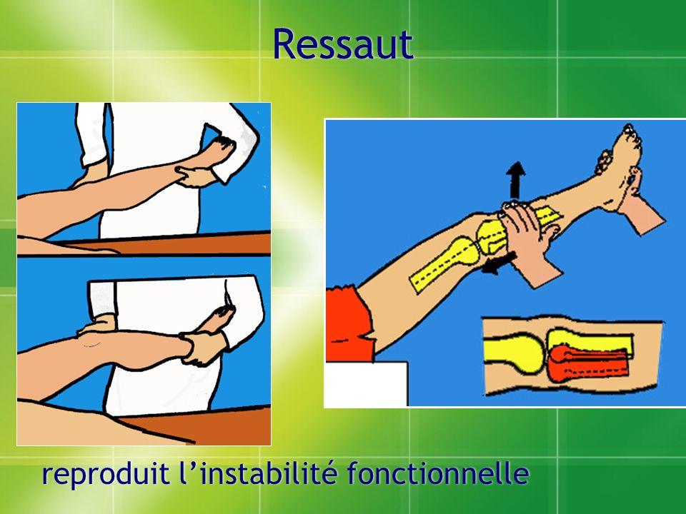 Ressaut reproduit linstabilité fonctionnelle