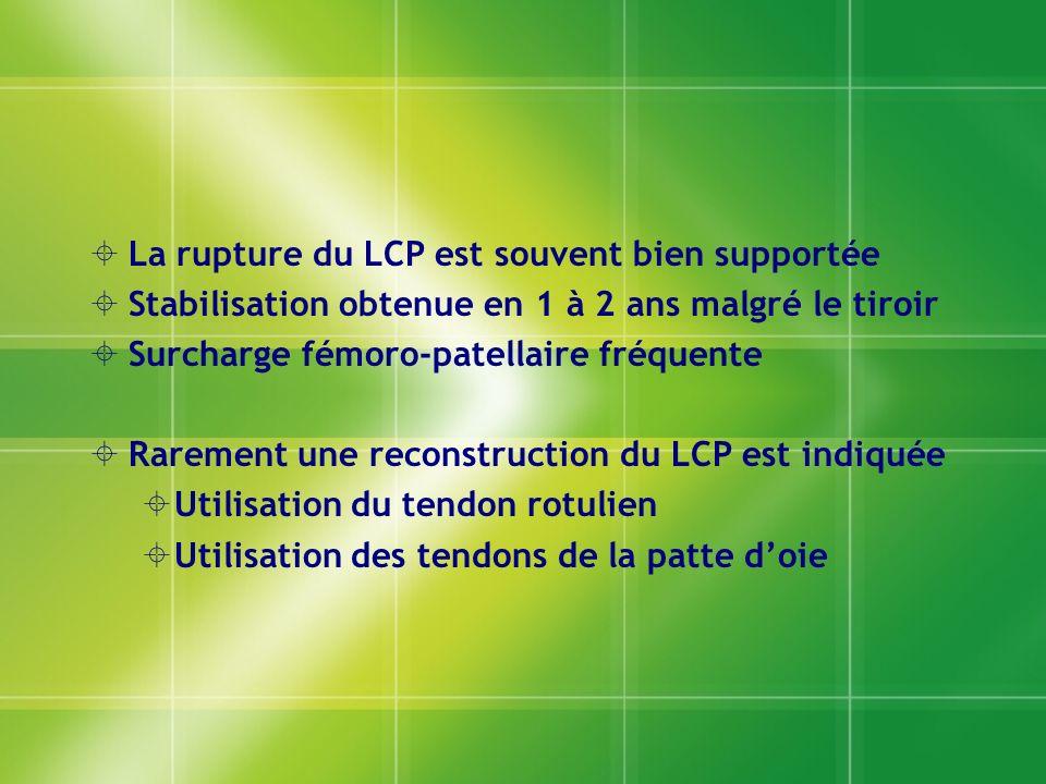 La rupture du LCP est souvent bien supportée Stabilisation obtenue en 1 à 2 ans malgré le tiroir Surcharge fémoro-patellaire fréquente Rarement une re