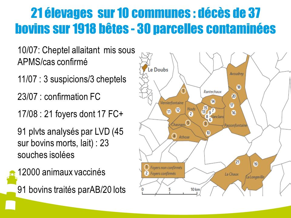 21 élevages sur 10 communes : décès de 37 bovins sur 1918 bêtes - 30 parcelles contaminées 10/07: Cheptel allaitant mis sous APMS/cas confirmé 11/07 :