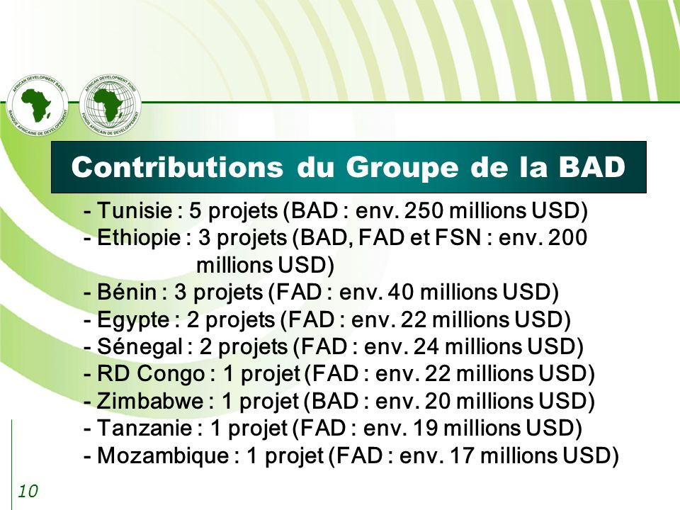 10 Contributions du Groupe de la BAD - Tunisie : 5 projets (BAD : env.