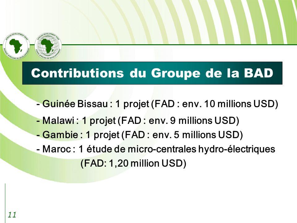 11 Contributions du Groupe de la BAD - Guinée Bissau : 1 projet (FAD : env.