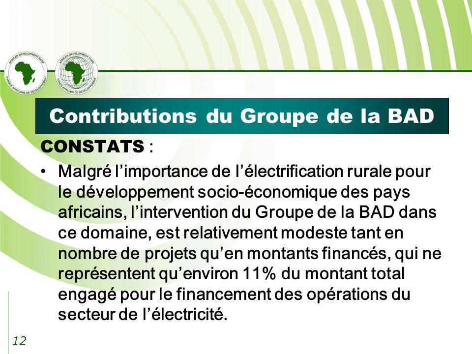 12 Contributions du Groupe de la BAD CONSTATS : Malgré limportance de lélectrification rurale pour le développement socio-économique des pays africains, lintervention du Groupe de la BAD dans ce domaine, est relativement modeste tant en nombre de projets quen montants financés, qui ne représentent quenviron 11% du montant total engagé pour le financement des opérations du secteur de lélectricité.
