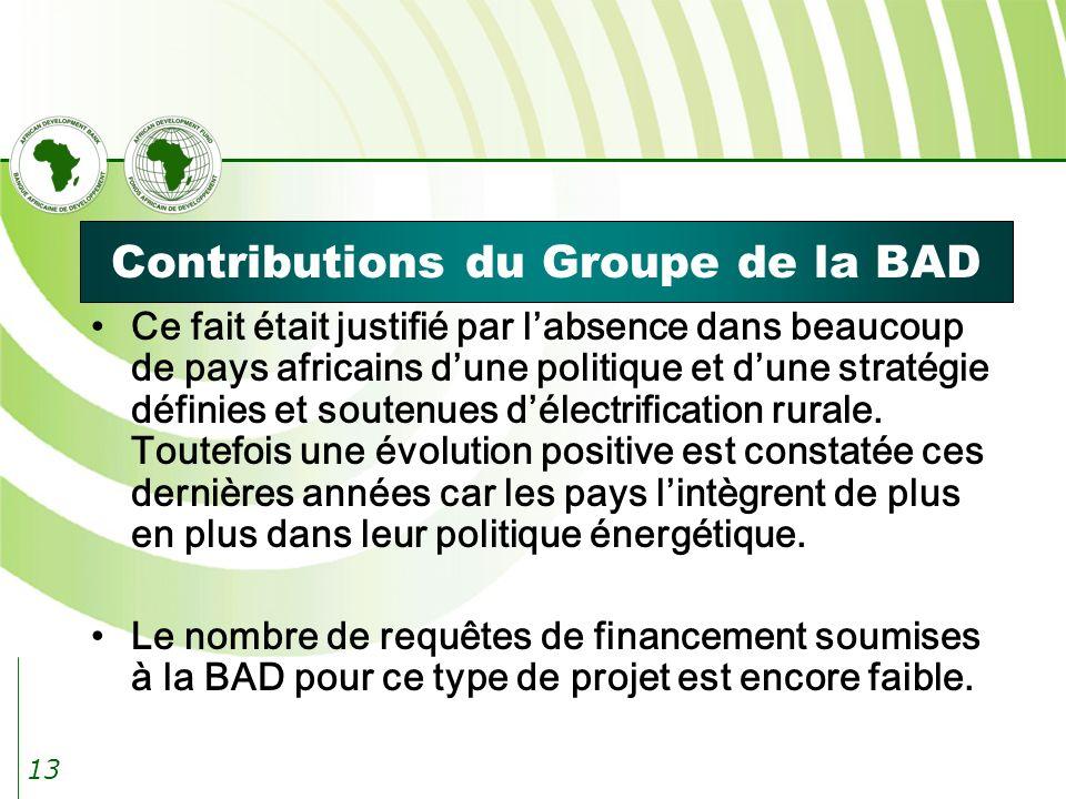 13 Contributions du Groupe de la BAD Ce fait était justifié par labsence dans beaucoup de pays africains dune politique et dune stratégie définies et soutenues délectrification rurale.