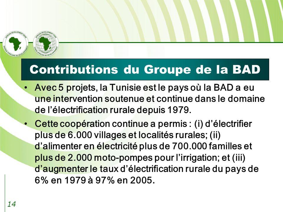 14 Contributions du Groupe de la BAD Avec 5 projets, la Tunisie est le pays où la BAD a eu une intervention soutenue et continue dans le domaine de lélectrification rurale depuis 1979.