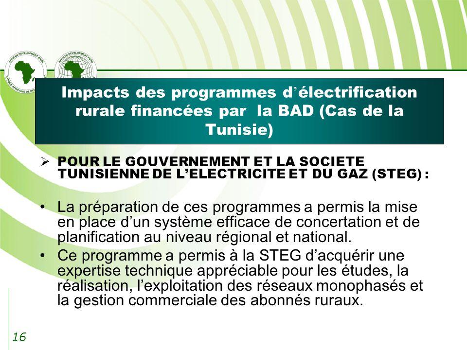 16 Impacts des programmes d électrification rurale financées par la BAD (Cas de la Tunisie) POUR LE GOUVERNEMENT ET LA SOCIETE TUNISIENNE DE LELECTRICITE ET DU GAZ (STEG) : La préparation de ces programmes a permis la mise en place dun système efficace de concertation et de planification au niveau régional et national.
