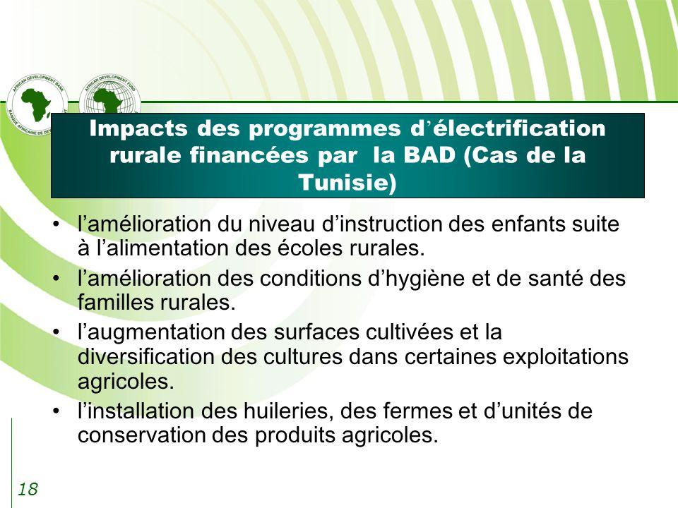18 Impacts des programmes d électrification rurale financées par la BAD (Cas de la Tunisie) lamélioration du niveau dinstruction des enfants suite à lalimentation des écoles rurales.