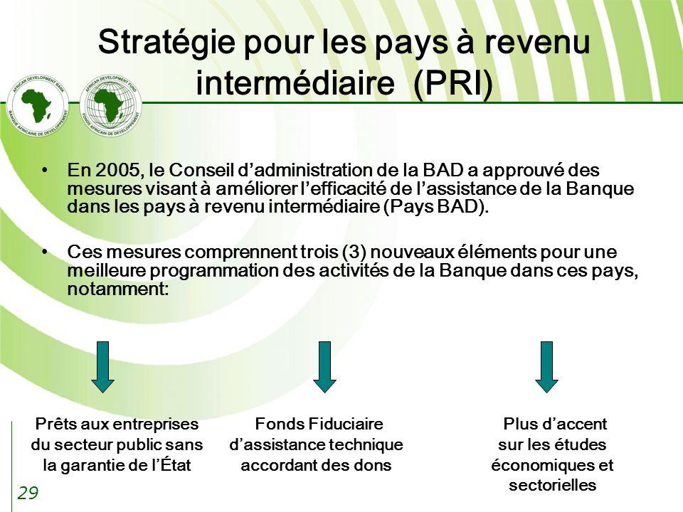 29 En 2005, le Conseil dadministration de la BAD a approuvé des mesures visant à améliorer lefficacité de lassistance de la Banque dans les pays à revenu intermédiaire (Pays BAD).