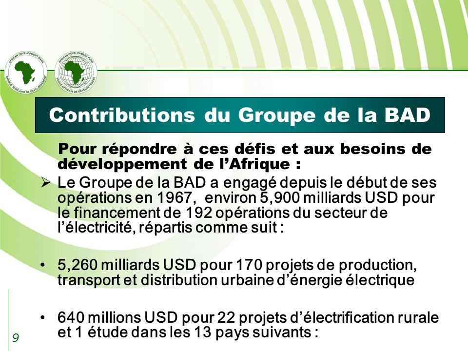 9 Contributions du Groupe de la BAD Pour répondre à ces défis et aux besoins de développement de lAfrique : Le Groupe de la BAD a engagé depuis le début de ses opérations en 1967, environ 5,900 milliards USD pour le financement de 192 opérations du secteur de lélectricité, répartis comme suit : 5,260 milliards USD pour 170 projets de production, transport et distribution urbaine dénergie électrique 640 millions USD pour 22 projets délectrification rurale et 1 étude dans les 13 pays suivants :
