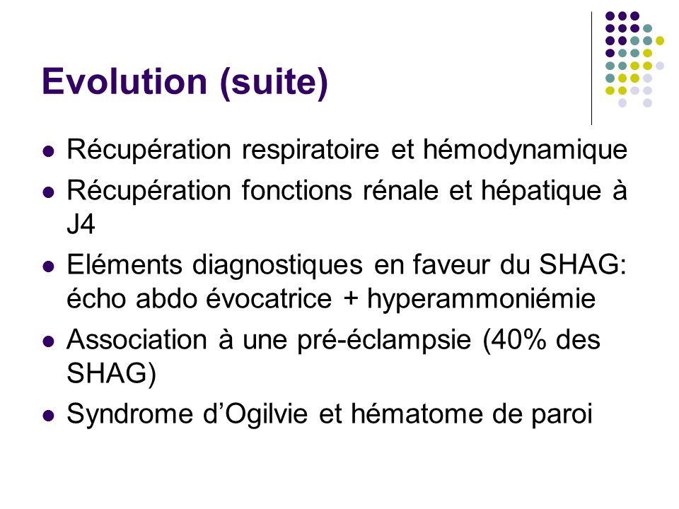 Evolution (suite) Récupération respiratoire et hémodynamique Récupération fonctions rénale et hépatique à J4 Eléments diagnostiques en faveur du SHAG: écho abdo évocatrice + hyperammoniémie Association à une pré-éclampsie (40% des SHAG) Syndrome dOgilvie et hématome de paroi