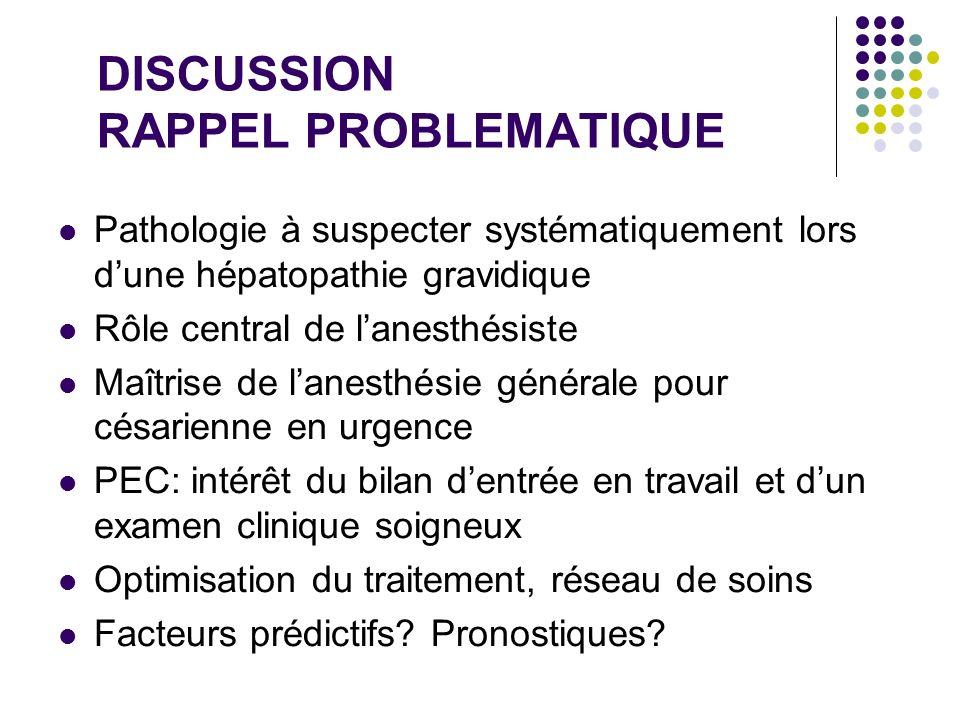 DISCUSSION RAPPEL PROBLEMATIQUE Pathologie à suspecter systématiquement lors dune hépatopathie gravidique Rôle central de lanesthésiste Maîtrise de la