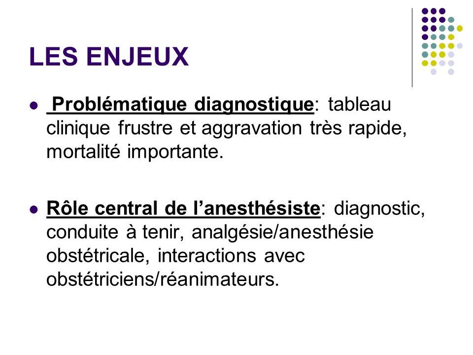 LES ENJEUX Problématique diagnostique: tableau clinique frustre et aggravation très rapide, mortalité importante. Rôle central de lanesthésiste: diagn