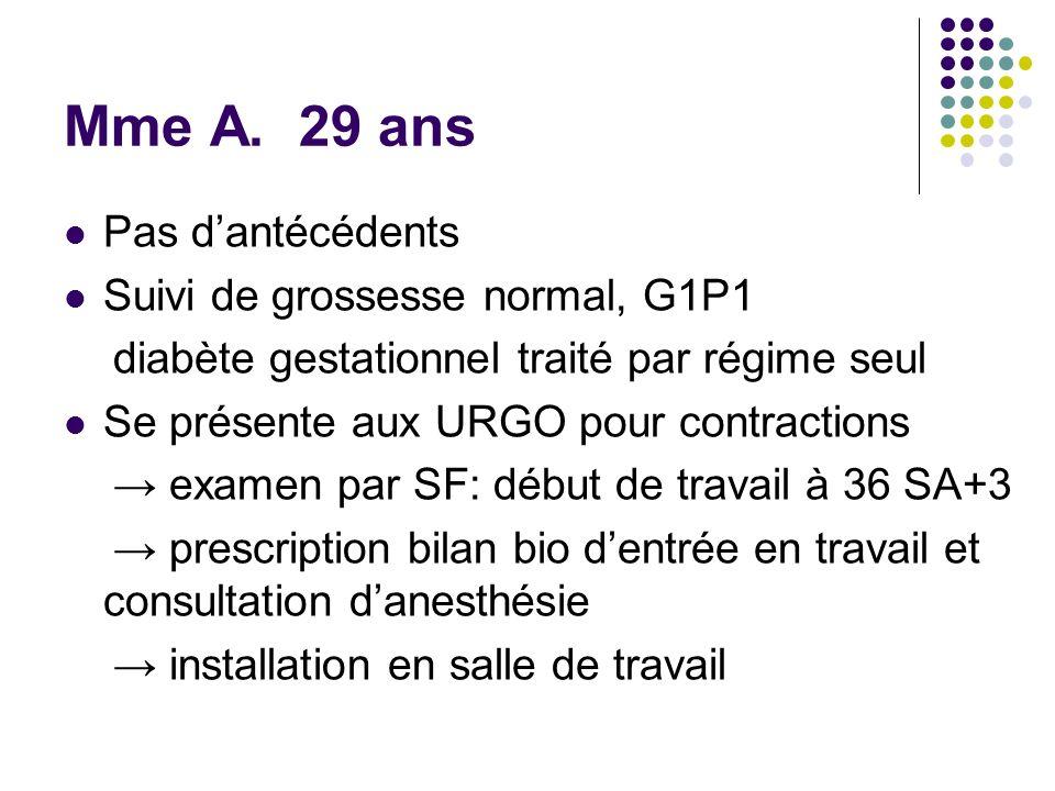 Mme A. 29 ans Pas dantécédents Suivi de grossesse normal, G1P1 diabète gestationnel traité par régime seul Se présente aux URGO pour contractions exam