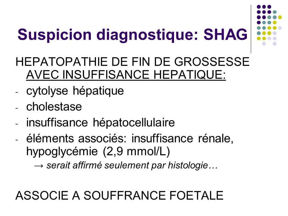 Suspicion diagnostique: SHAG HEPATOPATHIE DE FIN DE GROSSESSE AVEC INSUFFISANCE HEPATIQUE: - cytolyse hépatique - cholestase - insuffisance hépatocellulaire - éléments associés: insuffisance rénale, hypoglycémie (2,9 mmol/L) serait affirmé seulement par histologie… ASSOCIE A SOUFFRANCE FOETALE