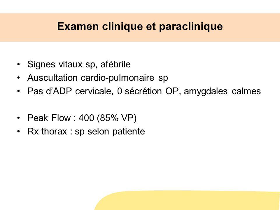Examen clinique et paraclinique Signes vitaux sp, afébrile Auscultation cardio-pulmonaire sp Pas dADP cervicale, 0 sécrétion OP, amygdales calmes Peak Flow : 400 (85% VP) Rx thorax : sp selon patiente
