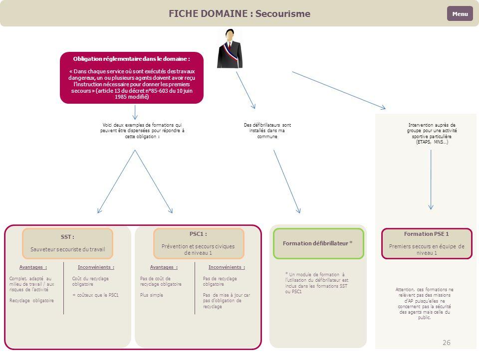FICHE DOMAINE : Secourisme Formation défibrillateur * Obligation réglementaire dans le domaine : « Dans chaque service où sont exécutés des travaux da
