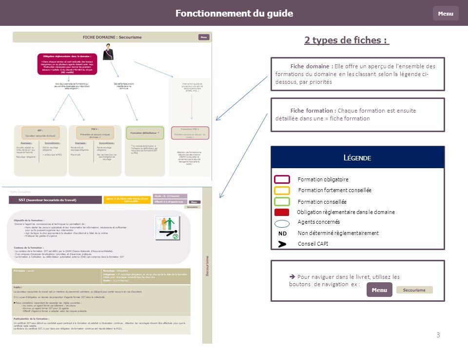 Fonctionnement du guide Menu Secourisme Formation obligatoire Formation fortement conseillée Formation conseillée Obligation règlementaire dans le dom