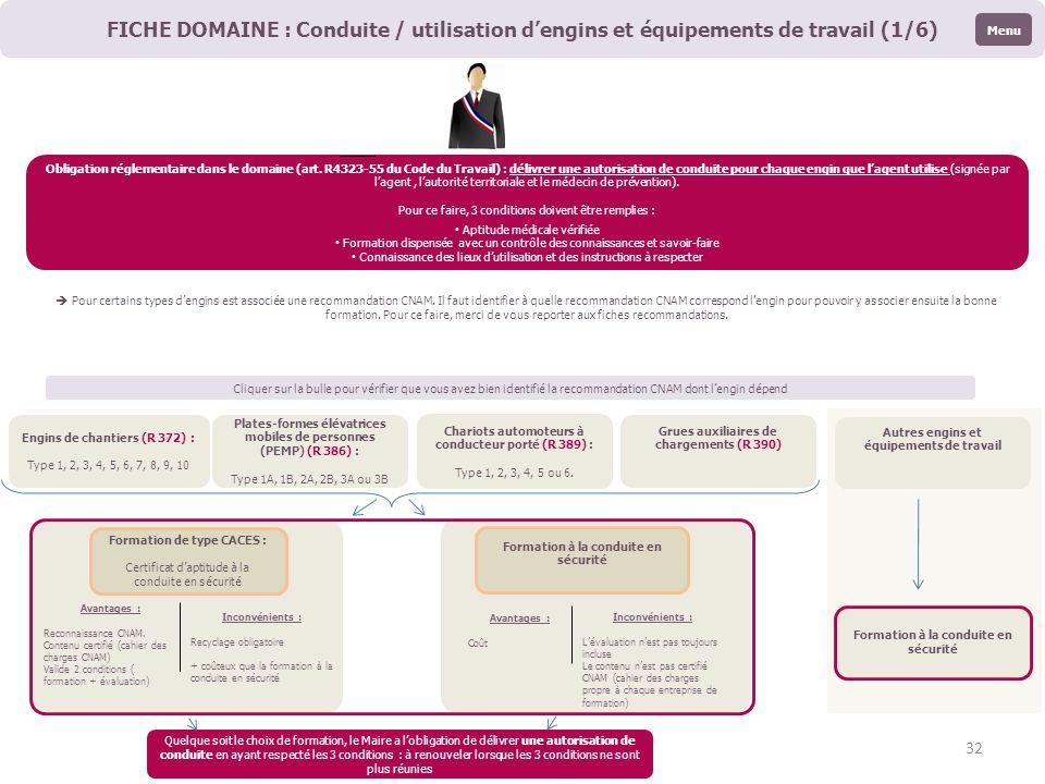 FICHE DOMAINE : Conduite / utilisation dengins et équipements de travail (1/6) Chariots automoteurs à conducteur porté (R 389) : Type 1, 2, 3, 4, 5 ou