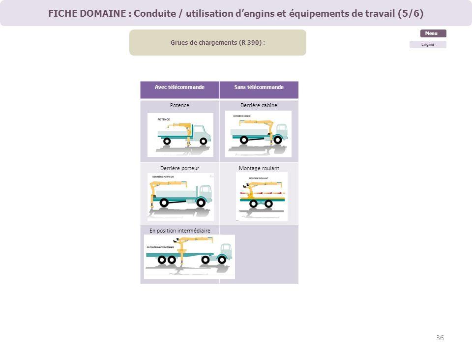 Grues de chargements (R 390) : Avec télécommandeSans télécommande PotenceDerrière cabine Derrière porteurMontage roulant En position intermédiaire FIC