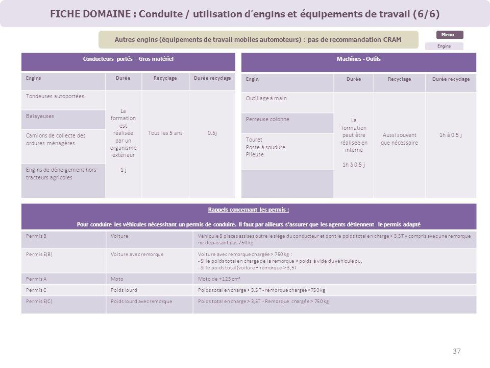 Autres engins (équipements de travail mobiles automoteurs) : pas de recommandation CRAM FICHE DOMAINE : Conduite / utilisation dengins et équipements
