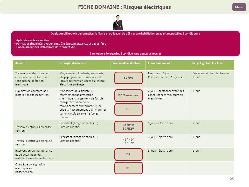 FICHE DOMAINE : Risques électriques Quelque soit le choix de formation, le Maire a lobligation de délivrer une habilitation en ayant respecté les 3 co