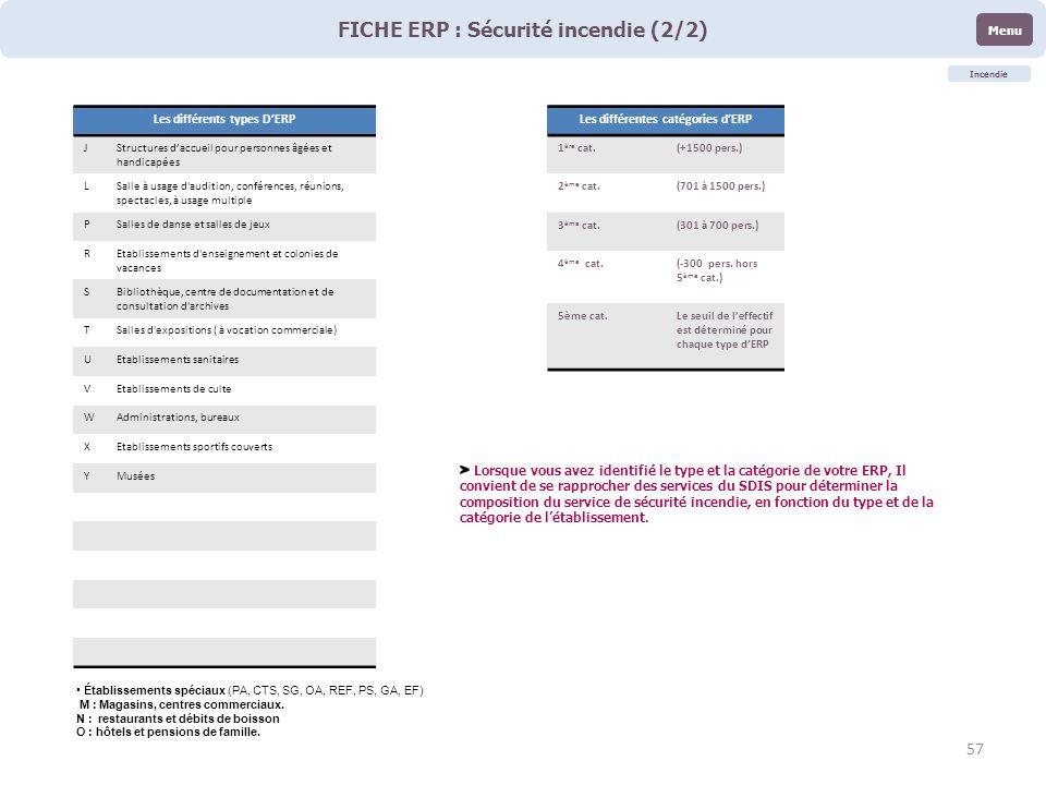 FICHE ERP : Sécurité incendie (2/2) Lorsque vous avez identifié le type et la catégorie de votre ERP, Il convient de se rapprocher des services du SDI
