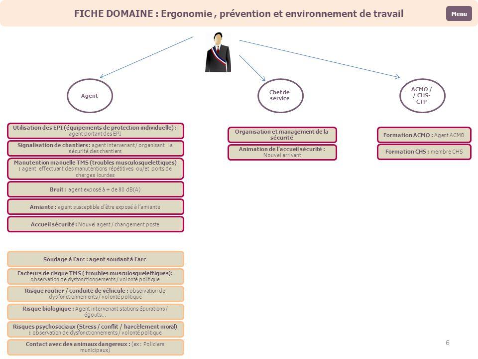 FICHE DOMAINE : Ergonomie, prévention et environnement de travail Contact avec des animaux dangereux : (ex : Policiers municipaux) Risques psychosocia
