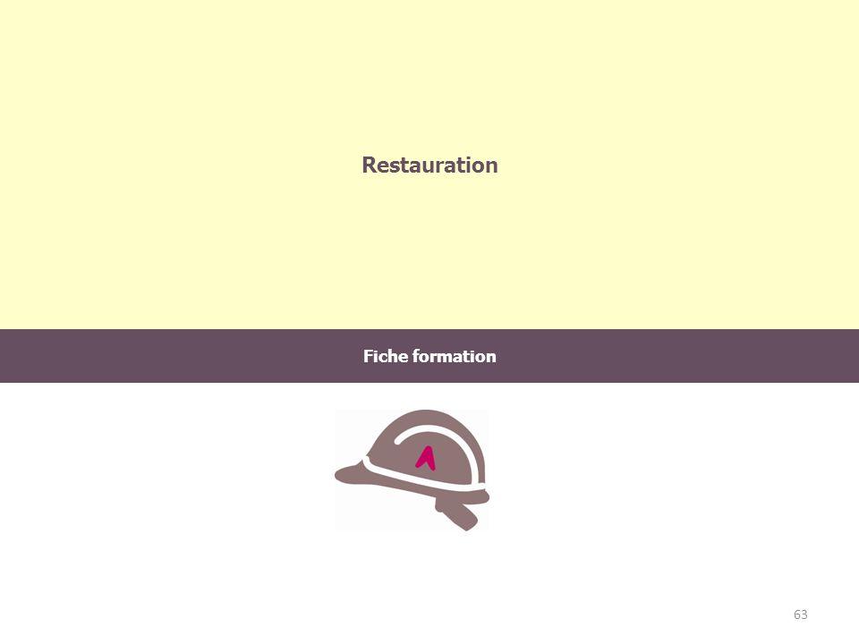 Fiche formation Restauration 63