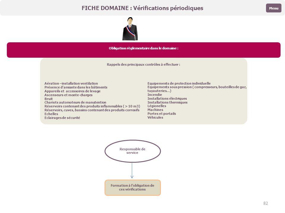 FICHE DOMAINE : Vérifications périodiques Obligation règlementaire dans le domaine : Rappels des principaux contrôles à effectuer : Aération –installa