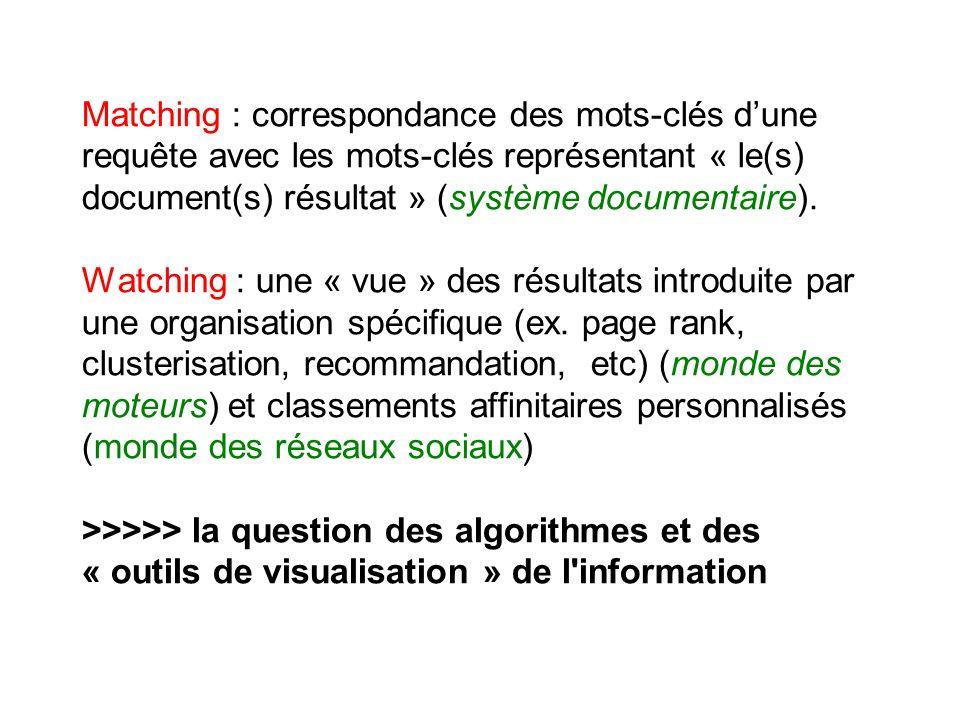 Matching : correspondance des mots-clés dune requête avec les mots-clés représentant « le(s) document(s) résultat » (système documentaire). Watching :