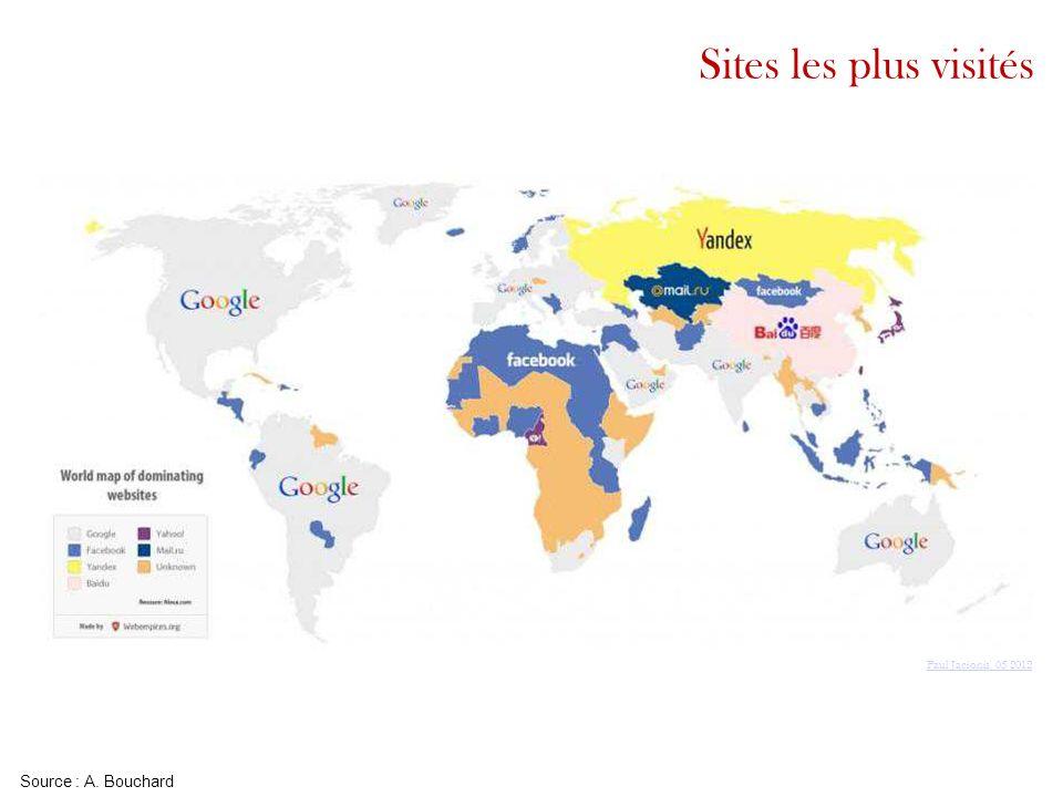 Sites les plus visités Paul Jacionis, 05/2012 Source : A. Bouchard