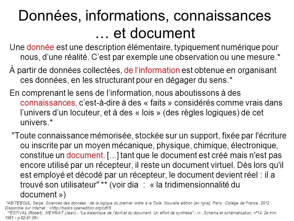 Données, informations, connaissances … et document Une donnée est une description élémentaire, typiquement numérique pour nous, dune réalité. Cest par