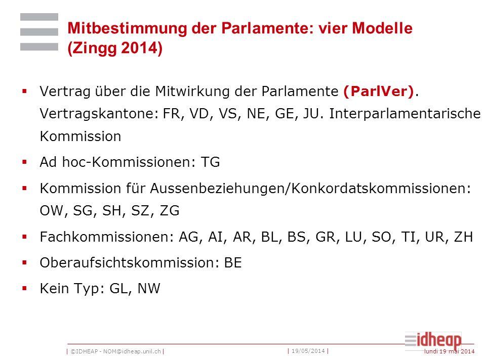 | ©IDHEAP - NOM@idheap.unil.ch | | 19/05/2014 | Mitbestimmung der Parlamente: vier Modelle (Zingg 2014) Vertrag über die Mitwirkung der Parlamente (ParlVer).