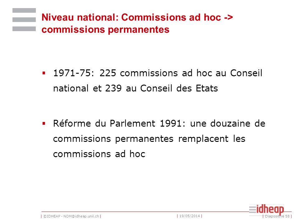 | ©IDHEAP - NOM@idheap.unil.ch | | 19/05/2014 | Niveau national: Commissions ad hoc -> commissions permanentes 1971-75: 225 commissions ad hoc au Cons